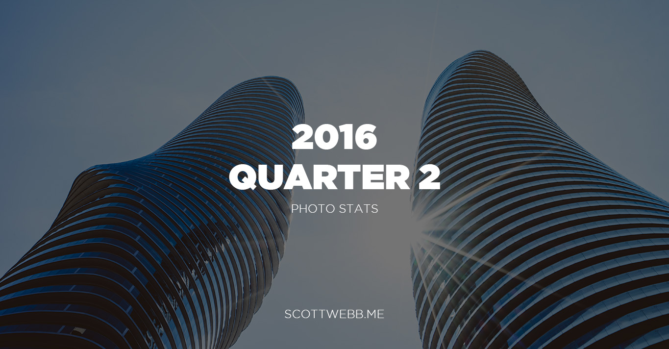Quarter 2 Photo Stats in 2016